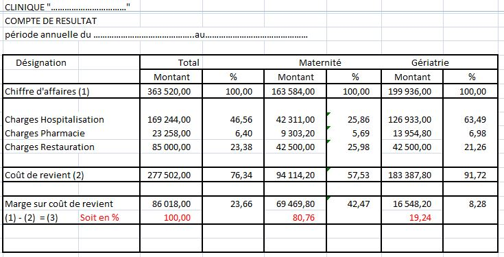 Calcul des couts - forum de maths - 606151