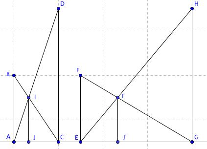 problème ouvert que je ne comprend pas 2nde Mathématiques
