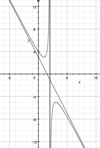 Limites d'une suite, tableau de variations et position relative, exercice de Limites de ...