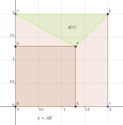Devoir maison forum math matiques 625387 for Aide devoir maison