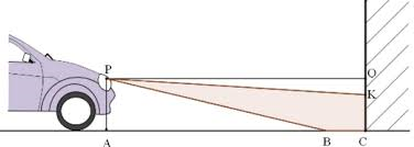 devoir maison r glage de feux de croisement forum de maths 632526. Black Bedroom Furniture Sets. Home Design Ideas