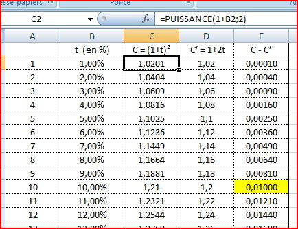 Coefficient Multiplicateur Forum De Maths 633581