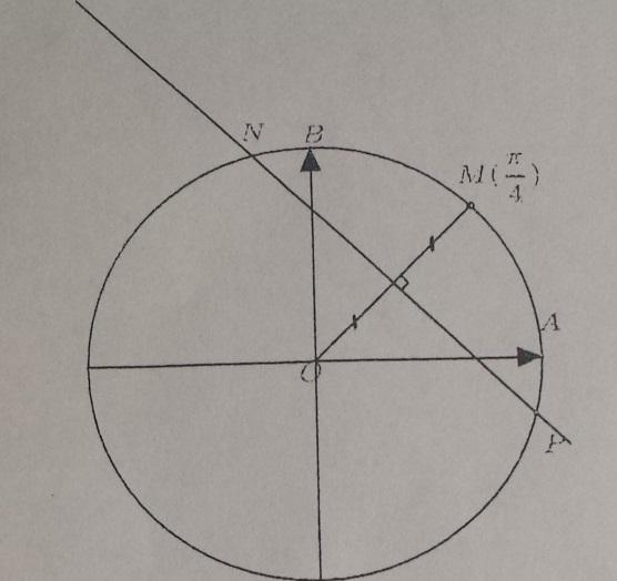 1ère S Exercice Trigonométrie - forum de maths - 636891