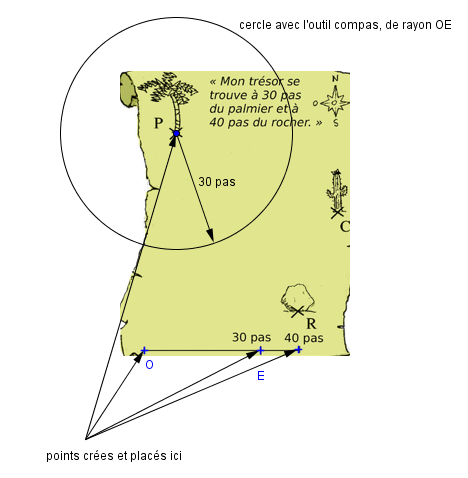Carte Au Tresor Geometrie.Dm Cercle Forum De Maths 652601