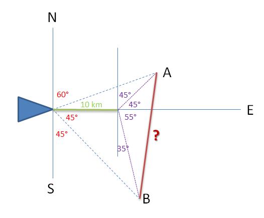 Exercice de trigonométrie : exercice de mathématiques de ...