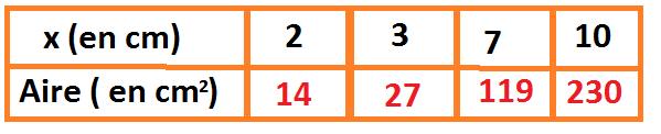 proportionnalité - forum de maths - 721671