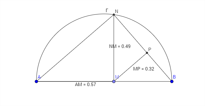 Problème d'optimisation Dérivation 1ere S - forum de maths - 729961