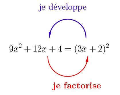 Exercices De Maths 3eme Exercice De Mathematiques De Troisieme 740153