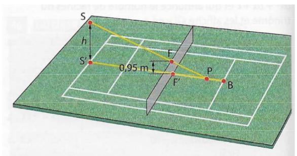 Exercice maths 1ère S : exercice de mathématiques de ...