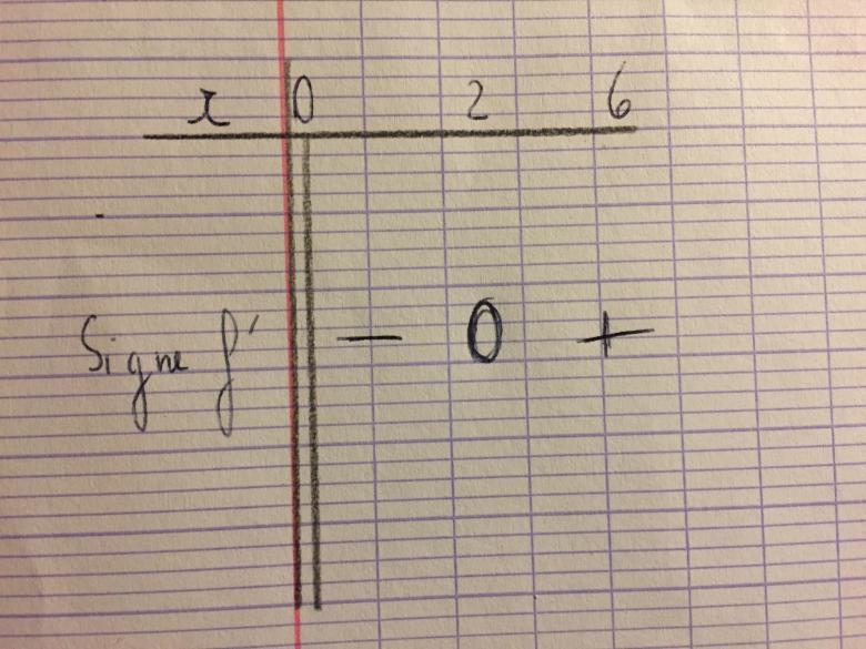 Exercice Dérivée - forum de maths - 773061