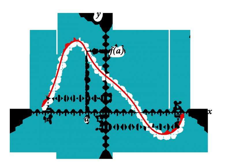 Fonctions polynômes du second degré , exercice de ...