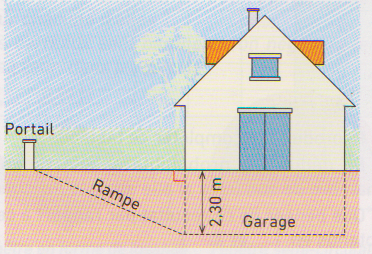 La rampe du garage