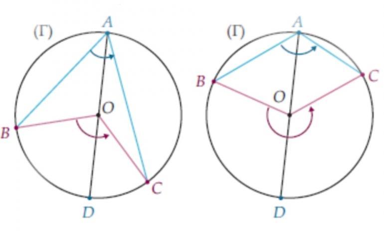 Trigo et relation de Chasles : exercice de mathématiques de première - 811163