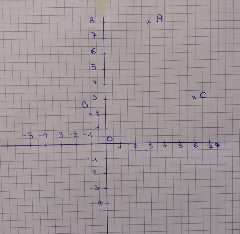 Exercice de Maths niveau seconde vecteurs - forum de maths ...