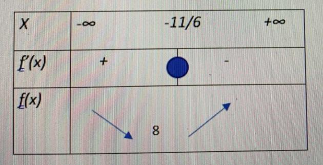 Derivation Point De Vue Global Forum Mathematiques Premiere Derivation 849735 849735